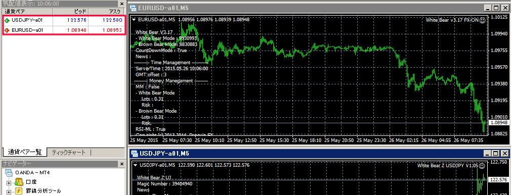 MT4通貨ペア少ない
